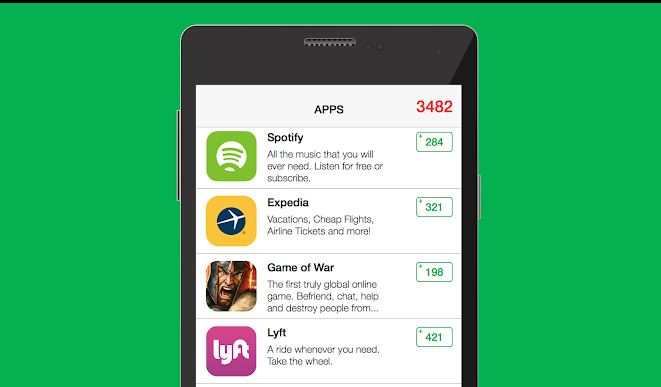 Cash for Apps – Free Gift Cards