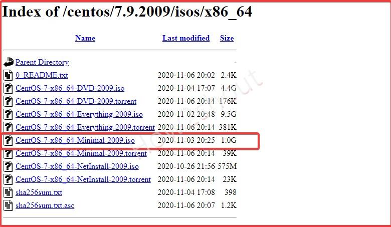 Downlaod CentOS 7 Minimal ISO file