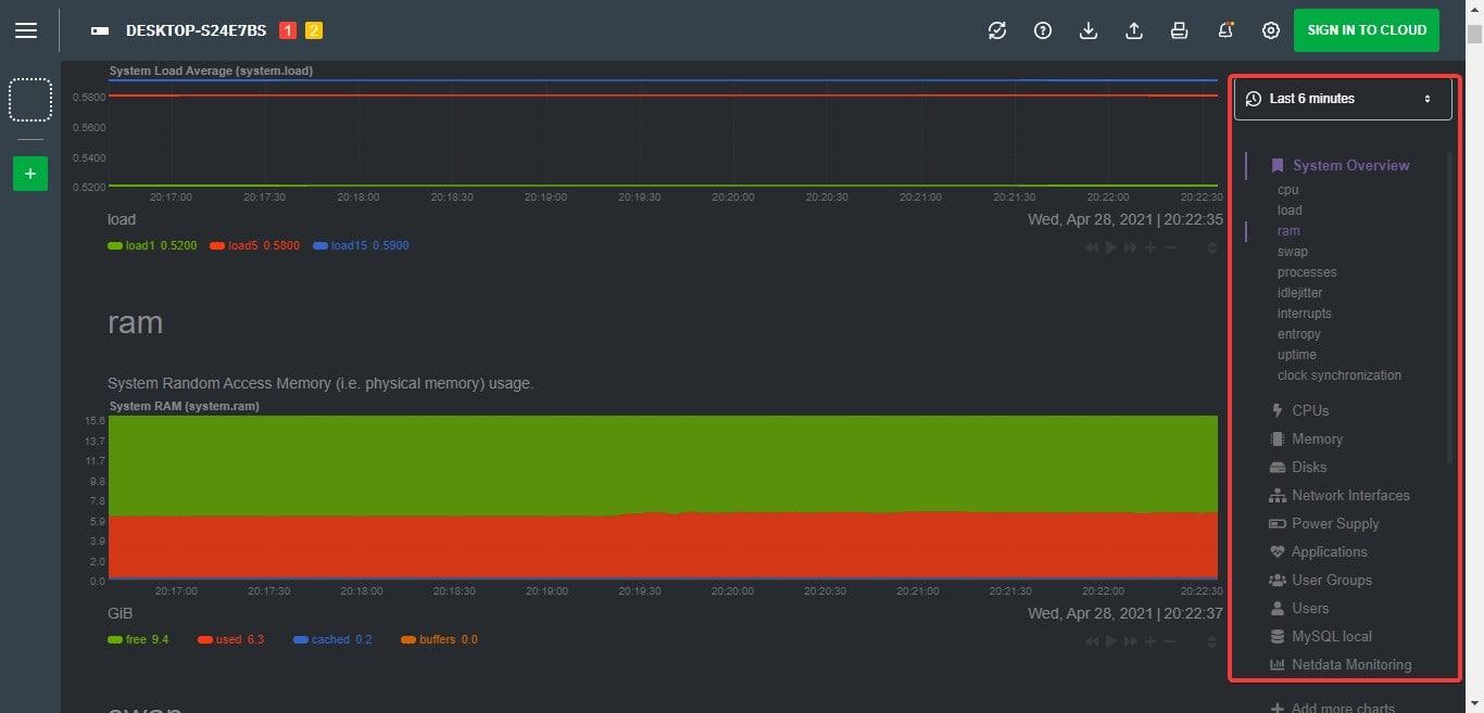 Individual monitoring option Netdata