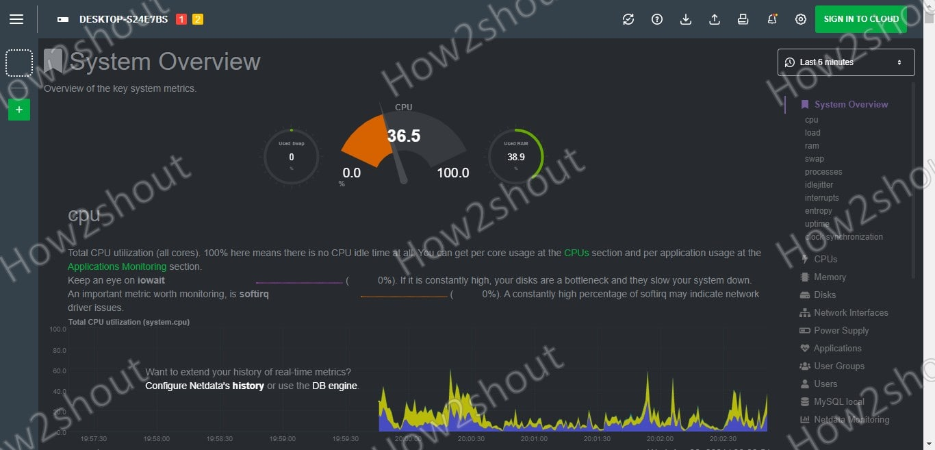 NetData web based Linux monitoring solution for UBuntu 20.04