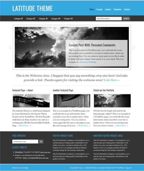 thesis portfolio plugin The acunetix secure wordpress plugin is the ultimate must-have tool when it comes to wordpress security.