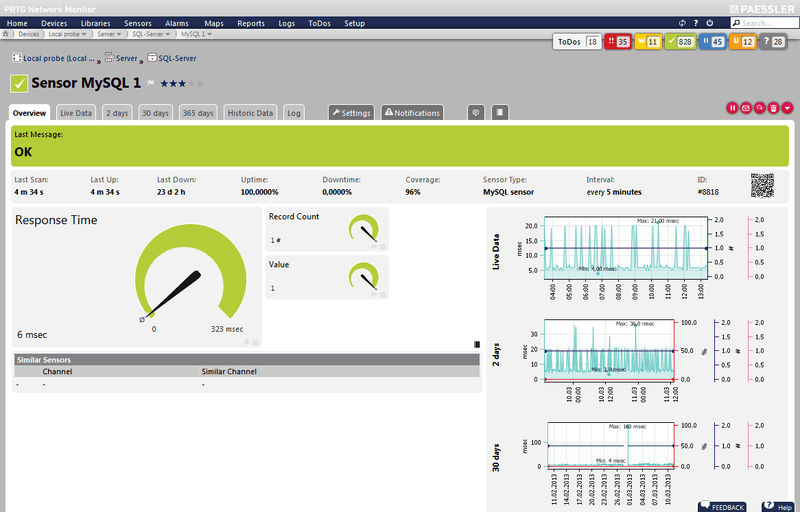 Paessler's PRTG Server Monitoring Tool