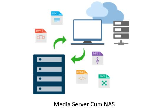 12 Best Freenas Plugins To Extend the built-in NAS Services