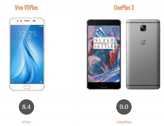 Vivo V5 Plus vs OnePlus 3