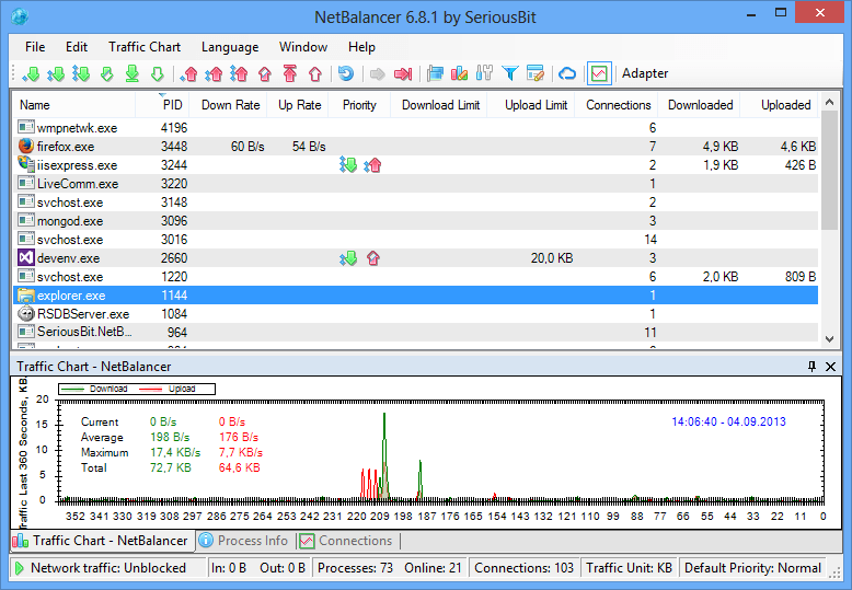 netbalancer bandwidth limiter and traffic shapper