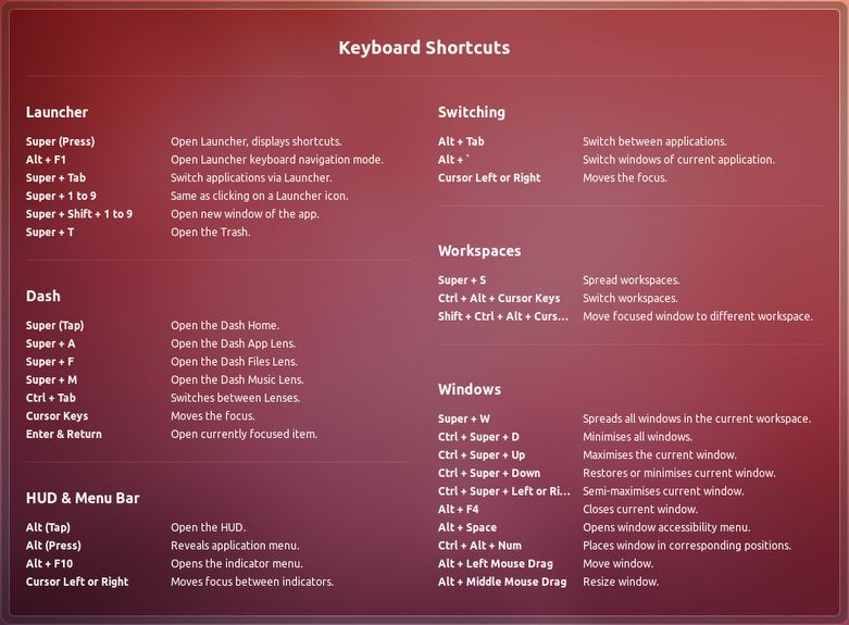 Linux Ubuntu Keyboard shortcuts