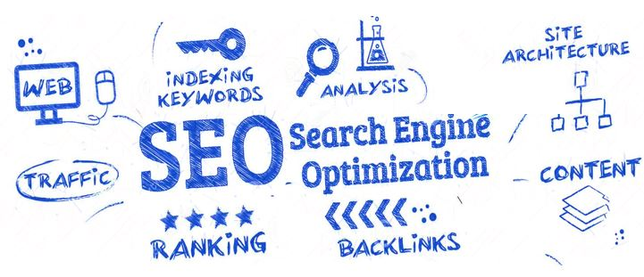 make money online by SEO and SMO