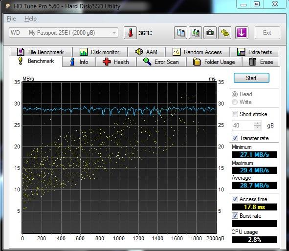 WD Western Digital 2TB external drive becnhmark score crystalmark