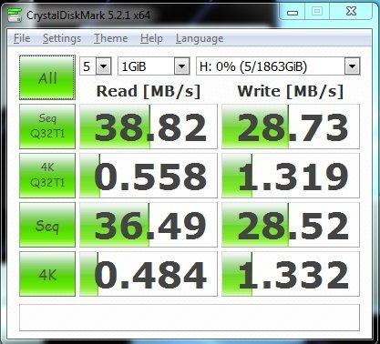 WD Western Digital 2TB external drive becnhmark score