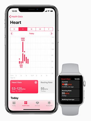 apple watch series 3 health series