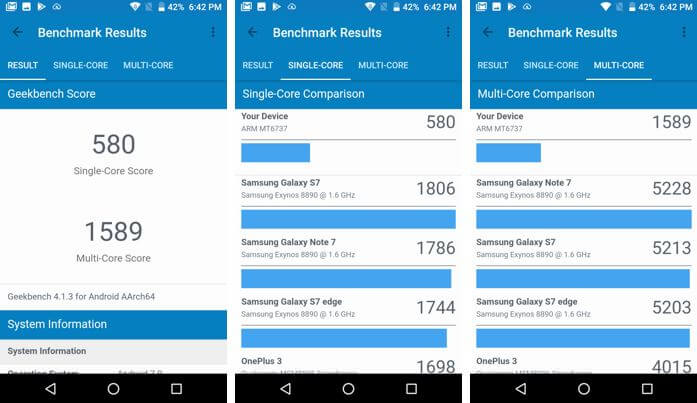 Panasonic Eluga Ray 500 Performance, Software, and Benchmarks