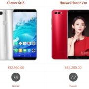 Gionee S11S vs Huawei Honor V10 Comparison Specifications, Price and Features