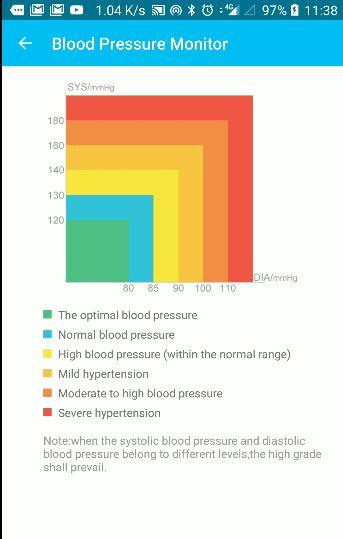 smart health monitor
