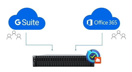 1-[Actvie Backup for G Suite _Office365] Provide an on-premise backup solution for protecting against malicious and accidental deletion, thereby ensuring complete control over employee data