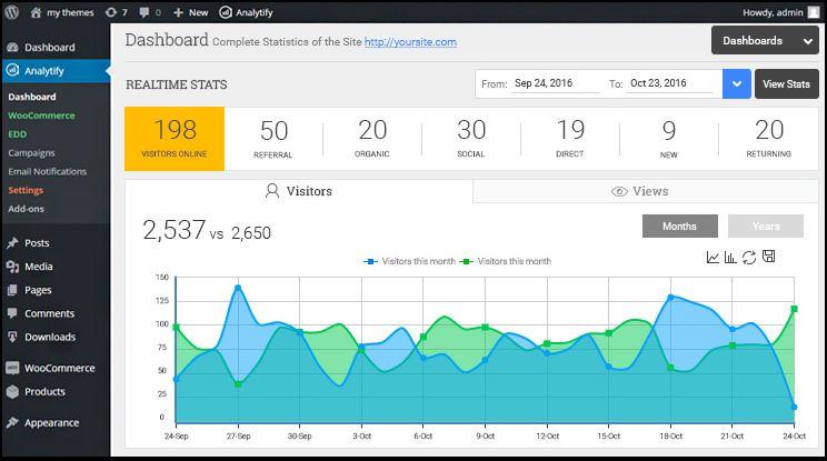 Google-Analytics-Dashboard-Plugin-for-WordPress