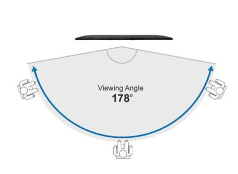 wide viewing angle of 178 degrees