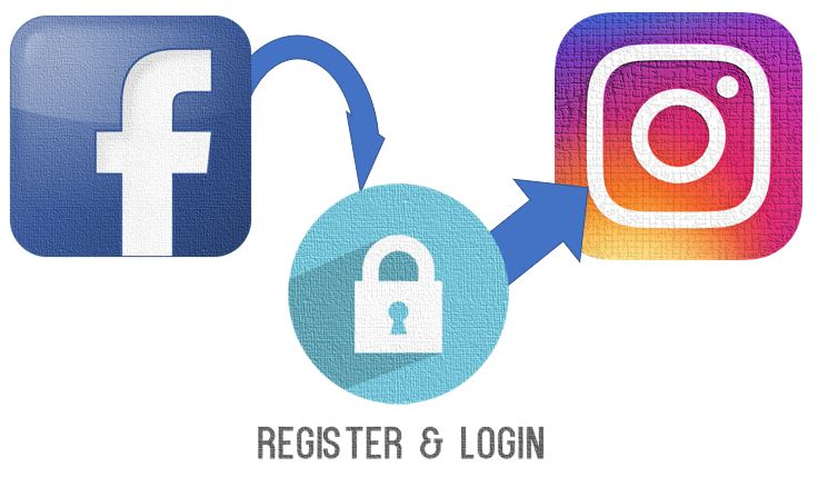Instagram login with facebook and reset password plus username