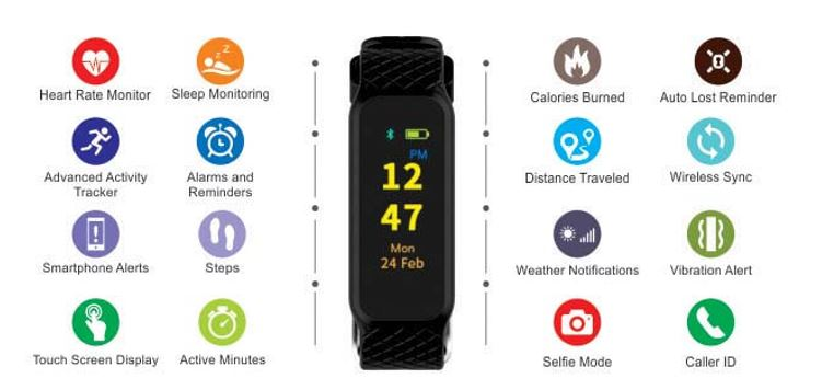 Yoga HR smart tracker budget price
