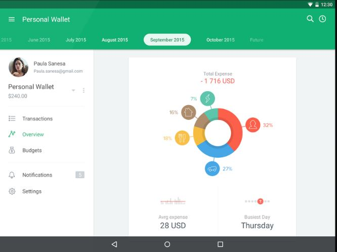 personal wallet for saving budget app