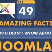 49 Amazing Facts You Didn't Know About Joomla – Content Management System