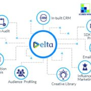 Delta Digital Marketing Suite for Marketers