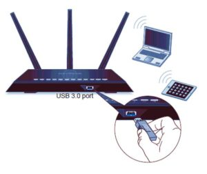 USB ports in Wireless router buying guide