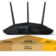 Wi-Fi Bandwidth and range