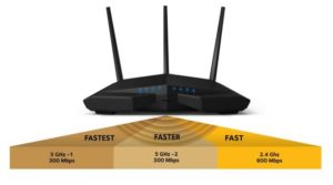 Wireless router buring guide how to choose the best router for home