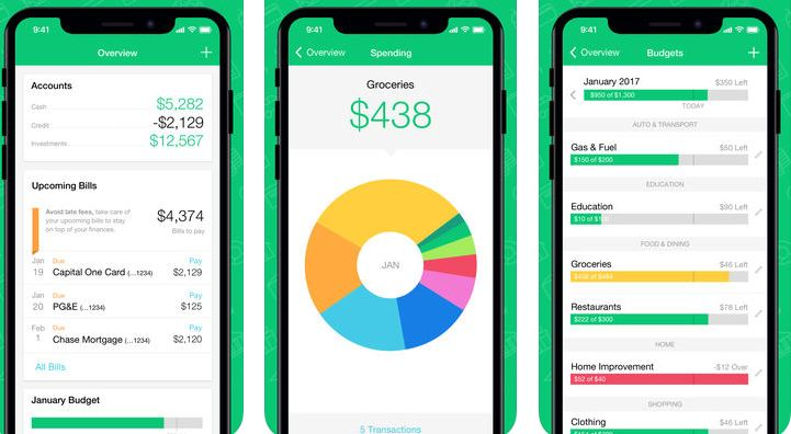 Mint Best application for dealing with your cash