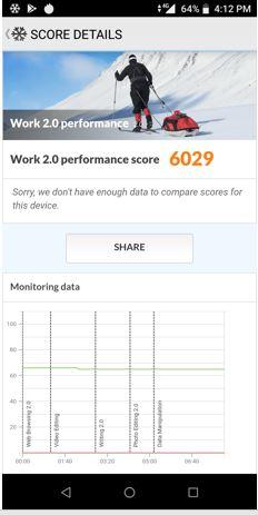 Asus zenfone Max Pro M1 3D benchmark score