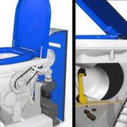 Bill gates Nano membrane toilets waterless