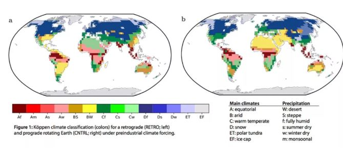 Earth reverses rotation effects on the world