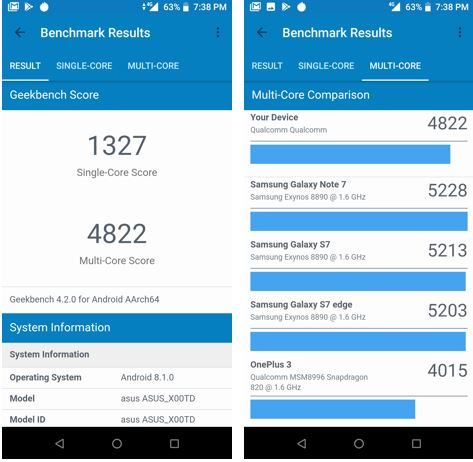 Geekbench benchmark score for zenfone Max Pro M1