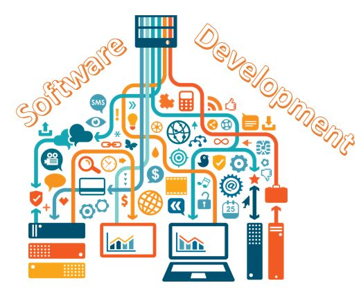 The Advantages of Software Development in Business Growth