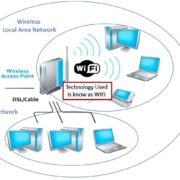 What is the difference between WLAN and WIFI