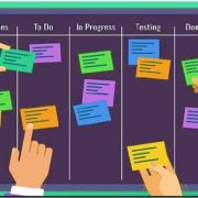 Whats is Kanban and how it works