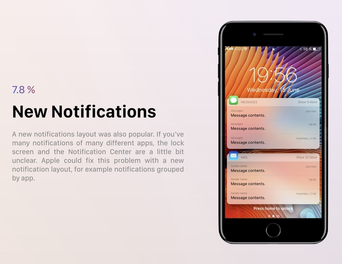 Apple iOS 12 notifications