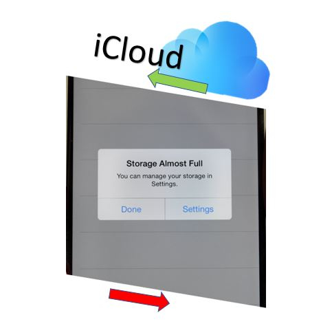 Difference Between Device Storage and iCloud Storage on iPhone