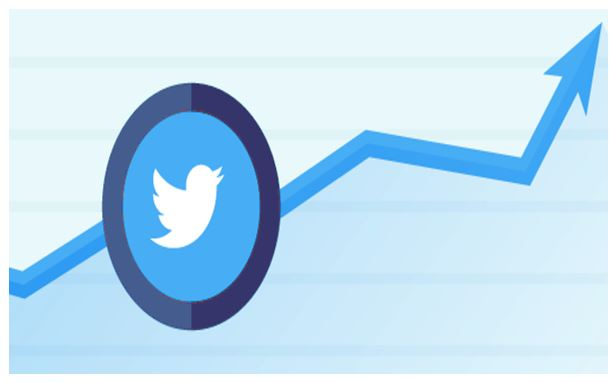 How are the Bigger Organisations using Twitter to Grow Their Business.
