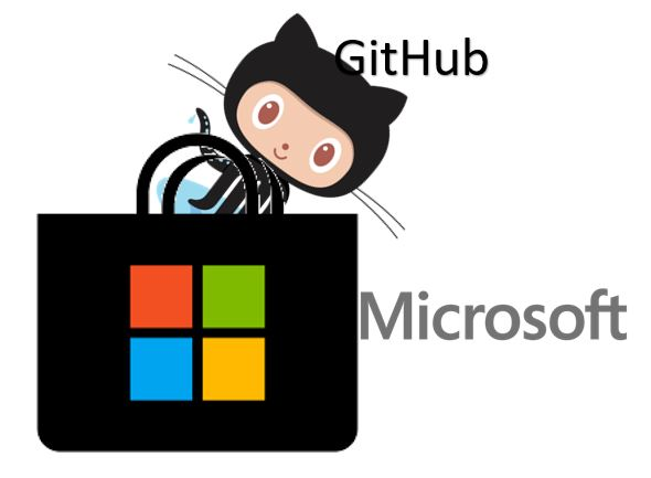 Microsoft is all set to purchase GitHub