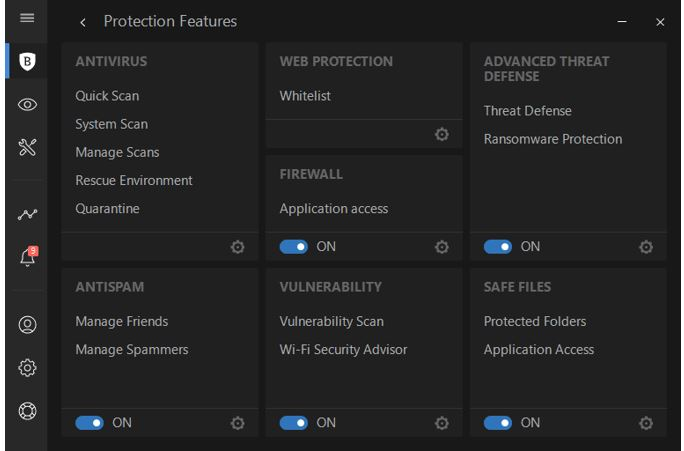 Protection Features