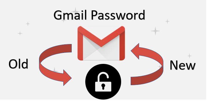 google password change