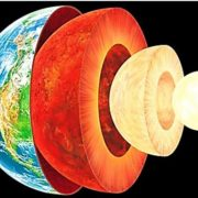 what happens if the earth core cooled down