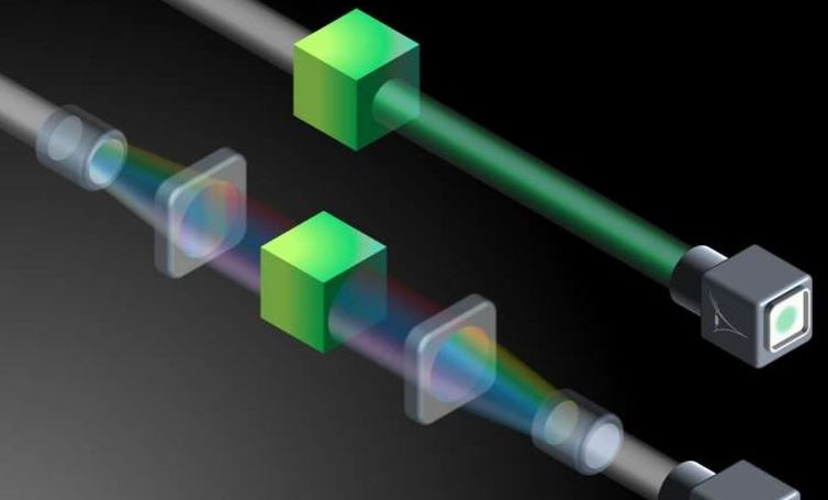 A broadband wave illuminates an object, which reflects green light