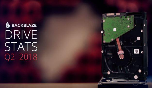 Backblaze released Hard Drive Reliability report