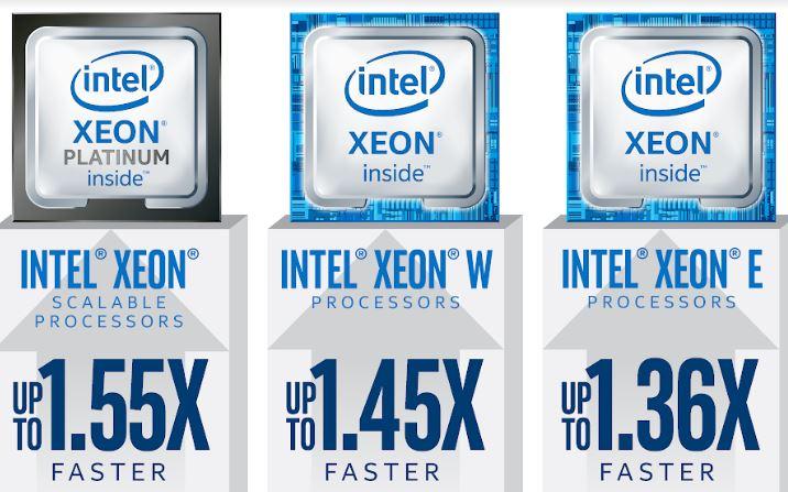 Intel Xeon E-2100 processor