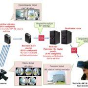 System Configuration docomo 8K VR