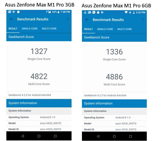 Geekbench benchmark score of Asus Zenfone Maz M1 Pro 6 GB 64GB