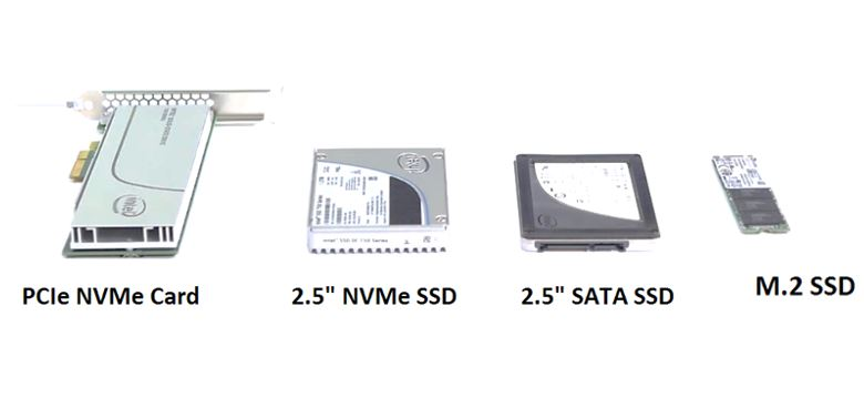How to choose a solid-state hard disk- SSD buying guide