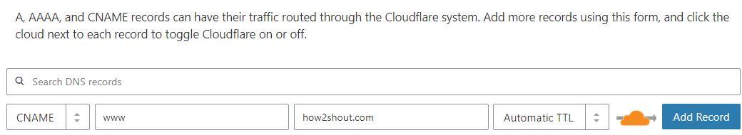 Cname acloudflare